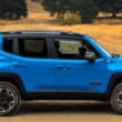 Jeep Renegade 2020 Blue